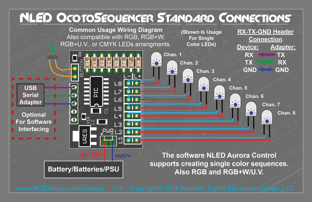 NLED OctoSequencer Controller - Models & Dioramas - Click Image to Close